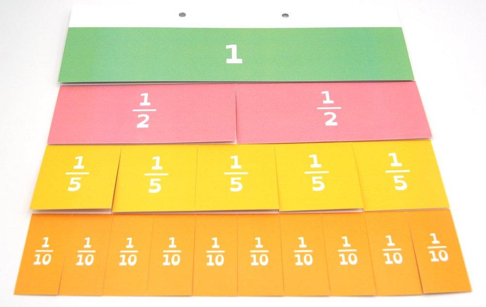 Model Fractions bar model cards 1 2 5 10