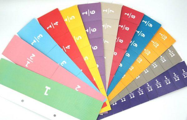 Model Fractions bar model cards 2